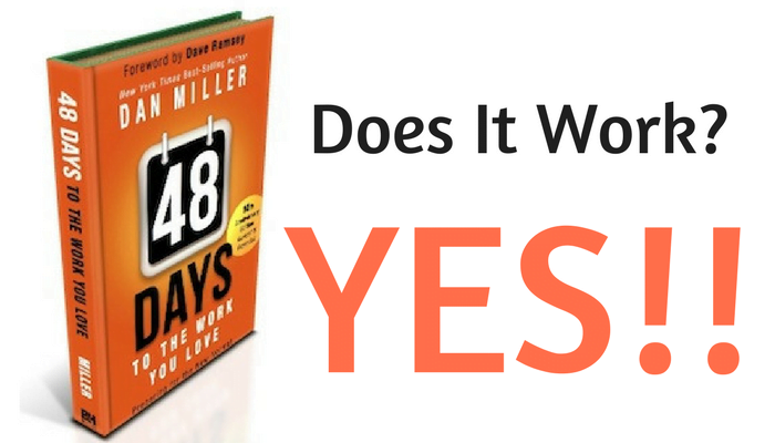 A reader asks Dan: Does the 48 days job search process really work? Dan answers with another reader's letter of success.